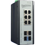 ISD-406-M managed Switch